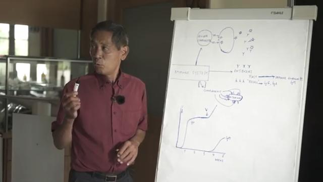 Von YouTube gesperrt: Sucharit Bhakdi erklärt die Wirkungen der neuartigen Impfungen