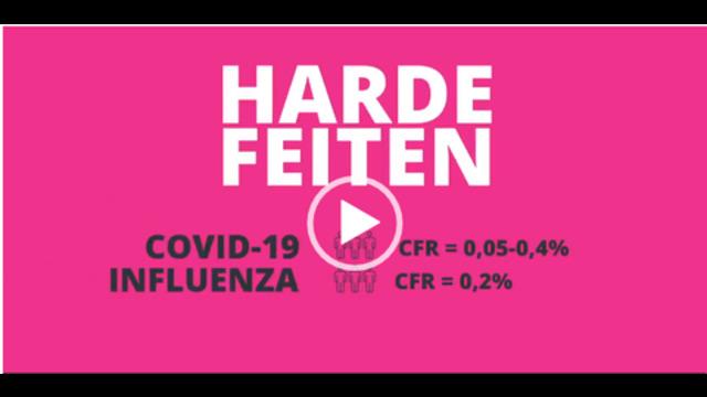 Covid-19, Corona is dus geen Pandemie Killer Virus bestaat niet